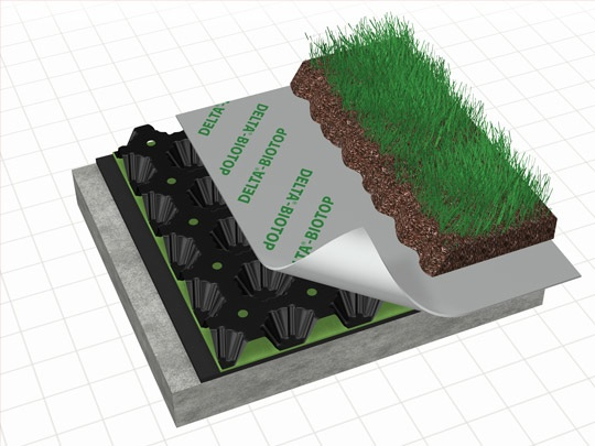 DELTA®-BIOTOP - Geotextile for Garden Roof Applications